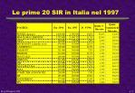 le prime 20 sir in italia nel 1997