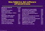 una fabbrica del software all amatriciana