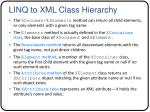 linq to xml class hierarchy1