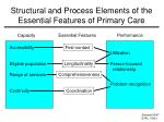structural and process elements of the essential features of primary care