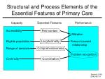 structural and process elements of the essential features of primary care1