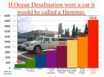if ocean desalination were a car it would be called a hummer
