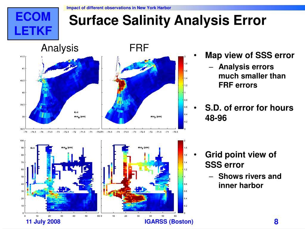 Surface Salinity Analysis Error