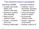 two extreme search paradigms