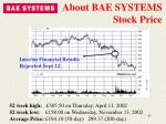 about bae systems stock price