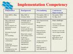 implementation competency3