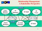 relationship management a stakeholder perspective