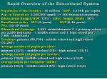 rapid overview of the educational system
