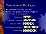 categories of packages