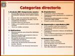 categor as directorio