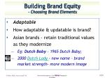 building brand equity choosing brand elements4