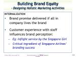 building brand equity designing holistic marketing activities5