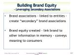 building brand equity leveraging secondary associations