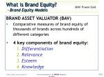 what is brand equity brand equity models