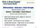 what is brand equity brand equity models1