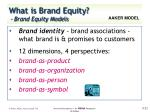 what is brand equity brand equity models3