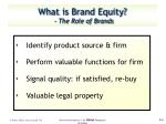what is brand equity the role of brands1