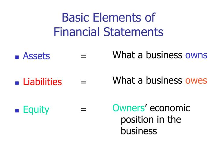 Basic elements of financial statements