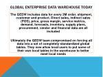 global enterprise data warehouse today