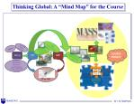thinking global a mind map for the course