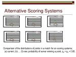 alternative scoring systems2