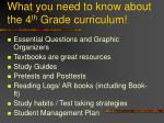 what you need to know about the 4 th grade curriculum