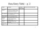 data entry table p 2