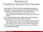background foodshare second party reviews