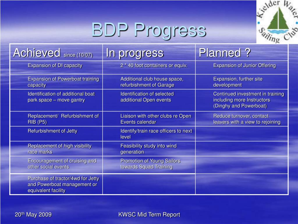 BDP Progress