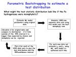 parametric bootstrapping to estimate a test distribution