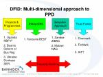 dfid multi dimensional approach to ppd