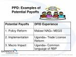 ppd examples of potential payoffs