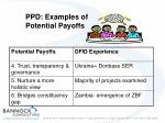 ppd examples of potential payoffs1