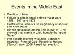 events in the middle east