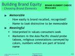 building brand equity choosing brand elements1