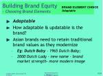 building brand equity choosing brand elements3