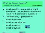 what is brand equity brand equity models4