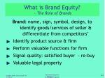 what is brand equity the role of brands