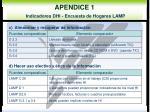 apendice 1 indicadores dhi encuesta de hogares lamp1