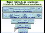 mapa de habilidades de comunicaci n constelaci n de habilidades de comunicaci n
