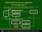 ada easd consensus algorithm to manage type 2