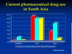 current pharmaceutical drug use in south asia