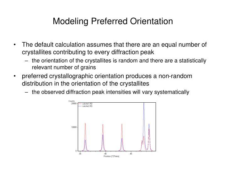 Modeling Preferred Orientation