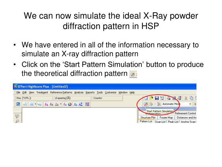 We can now simulate the ideal X-Ray powder diffraction pattern in HSP