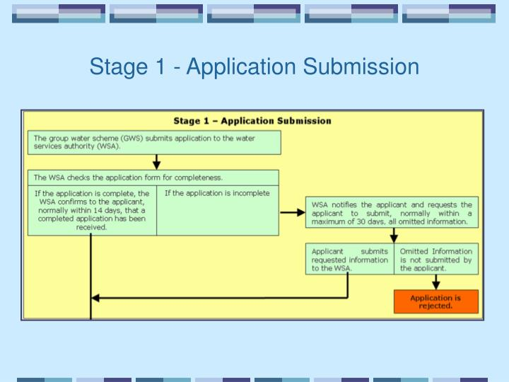 Stage 1 - Application Submission