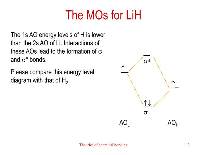 The mos for lih