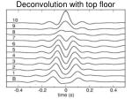 deconvolution with top floor