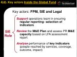 4 d key actors inside the global fund