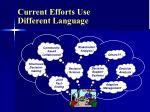 current efforts use different language