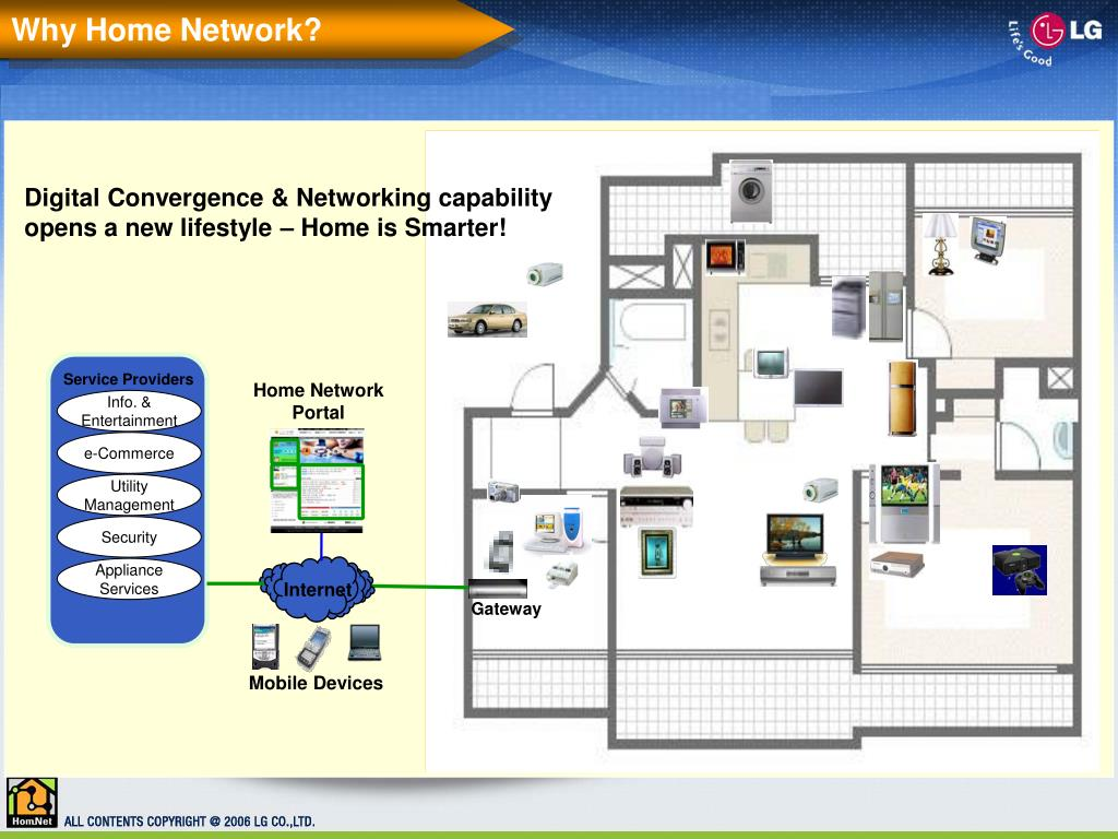 Why Home Network?